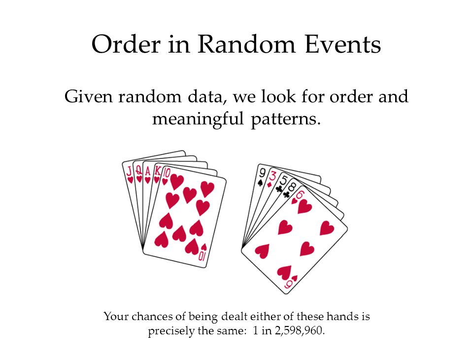 Given random data, we look for order and meaningful patterns.