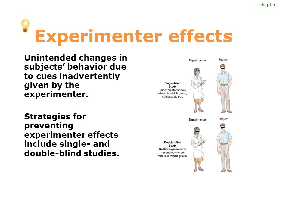 chapter 1 Experimenter effects. Unintended changes in subjects' behavior due to cues inadvertently given by the experimenter.