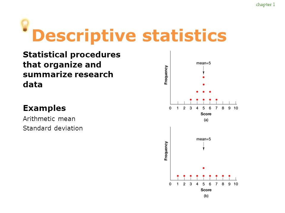 data analysis for descriptive research Descriptive statistics are used to describe the basic features of the data in a study they provide simple summaries about the sample and the measures.