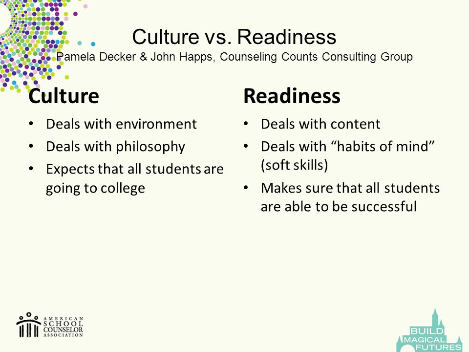 Culture vs. Readiness Pamela Decker & John Happs, Counseling Counts Consulting Group