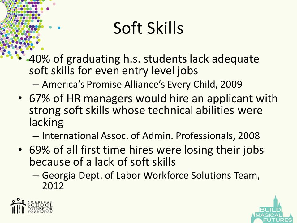 Soft Skills 40% of graduating h.s. students lack adequate soft skills for even entry level jobs. America's Promise Alliance's Every Child, 2009.