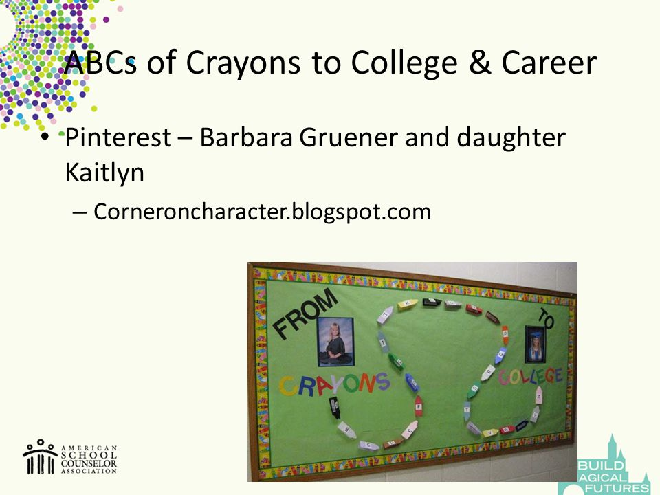ABCs of Crayons to College & Career