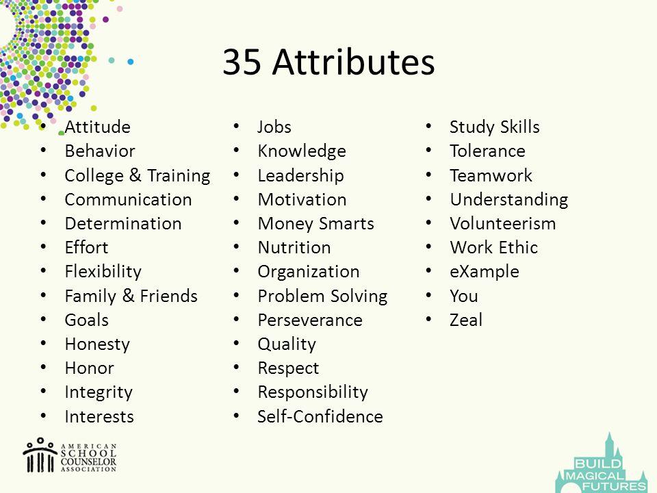 35 Attributes Attitude Jobs Study Skills Behavior Knowledge Tolerance