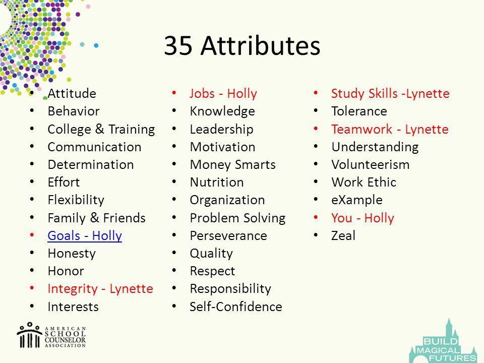 35 Attributes Attitude Jobs - Holly Study Skills -Lynette Behavior