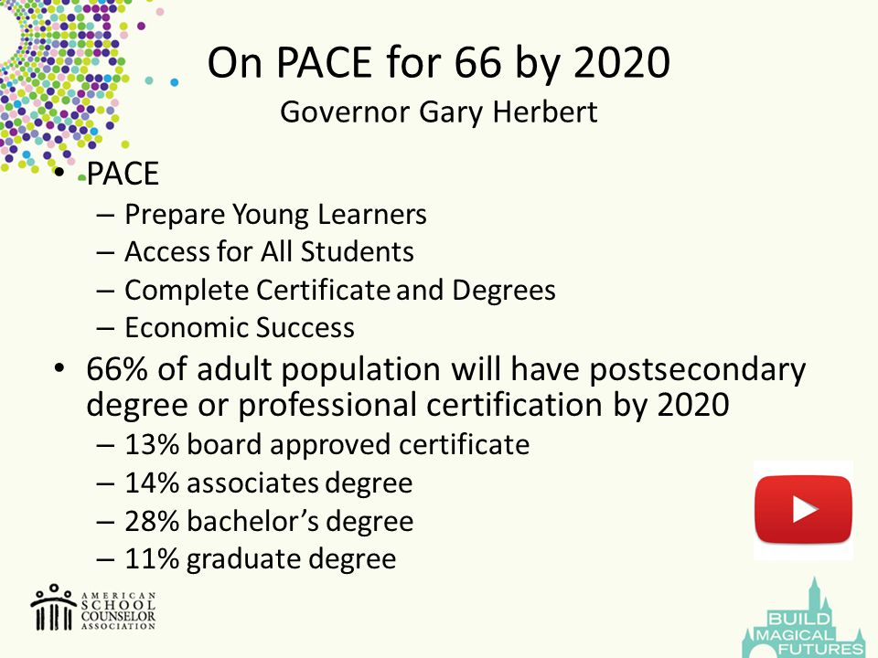 On PACE for 66 by 2020 Governor Gary Herbert