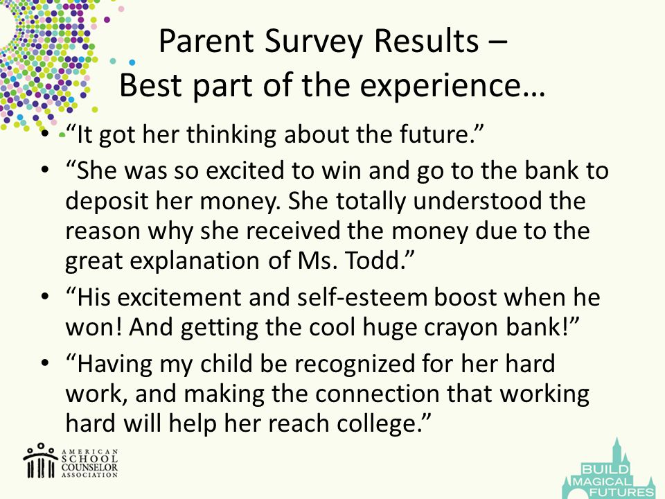 Parent Survey Results – Best part of the experience…