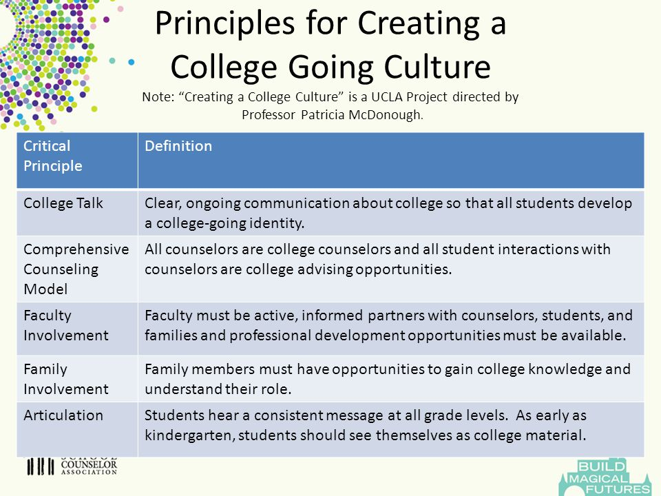 Principles for Creating a College Going Culture Note: Creating a College Culture is a UCLA Project directed by Professor Patricia McDonough.