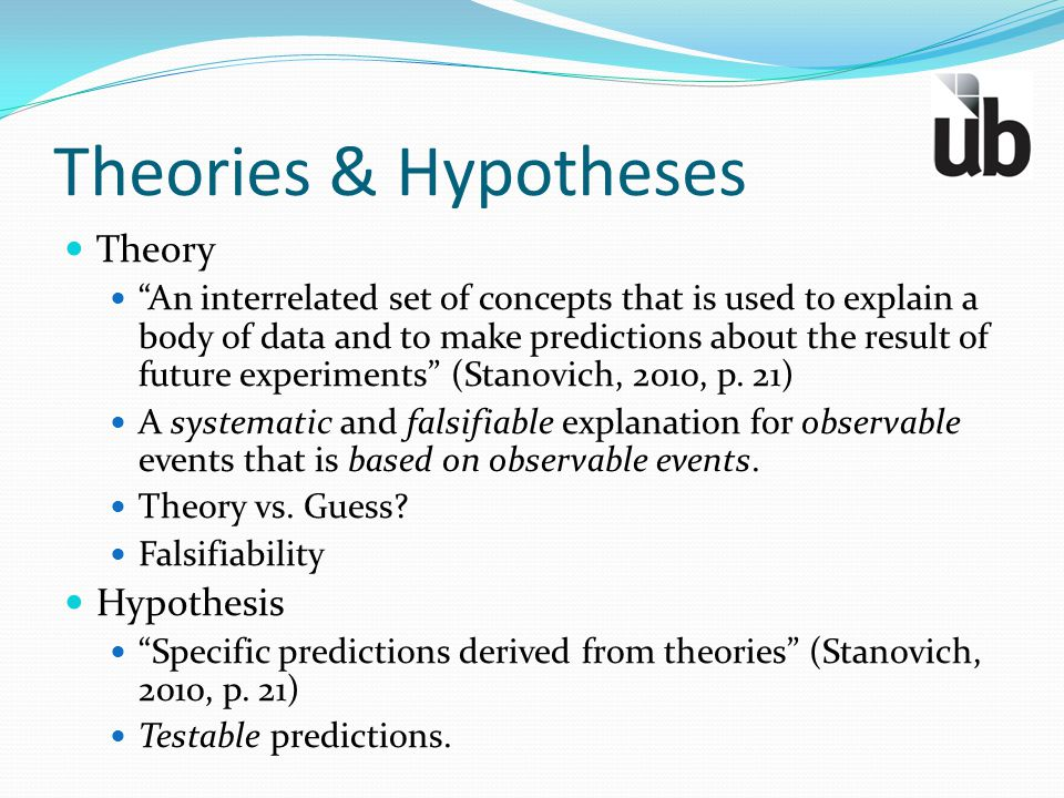 Theories & Hypotheses Theory Hypothesis