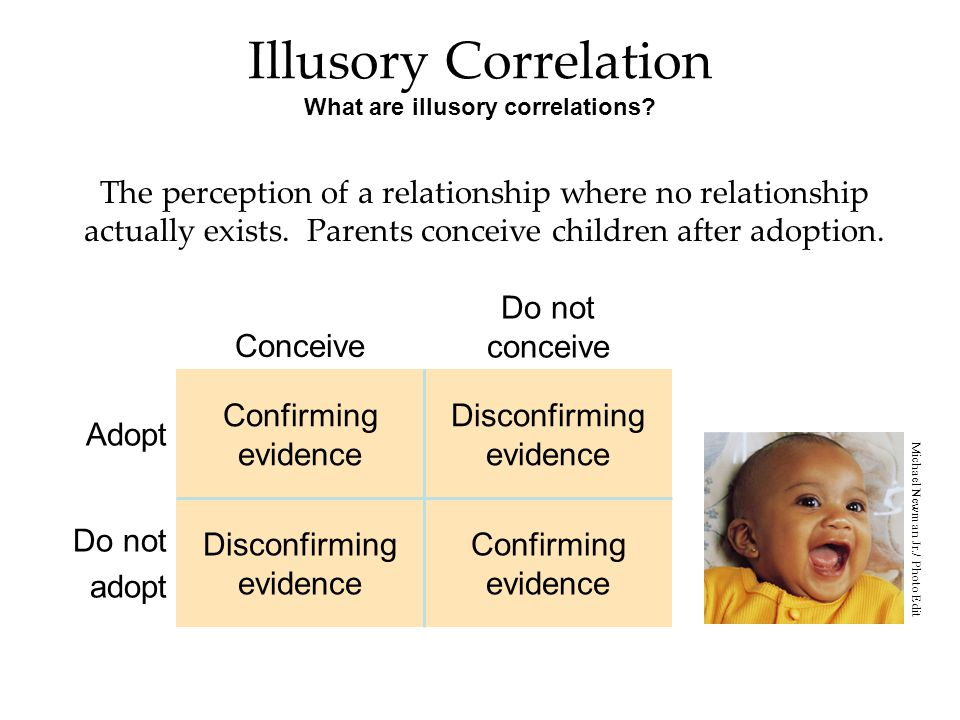 Illusory Correlation What are illusory correlations