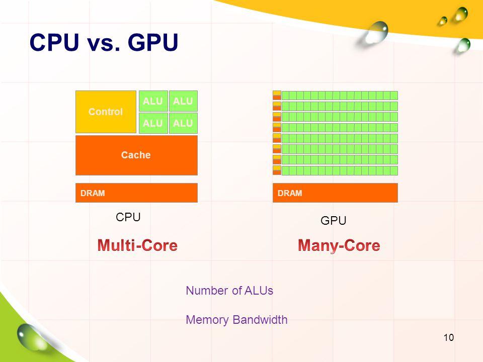CPU vs. GPU Multi-Core Many-Core CPU GPU Number of ALUs