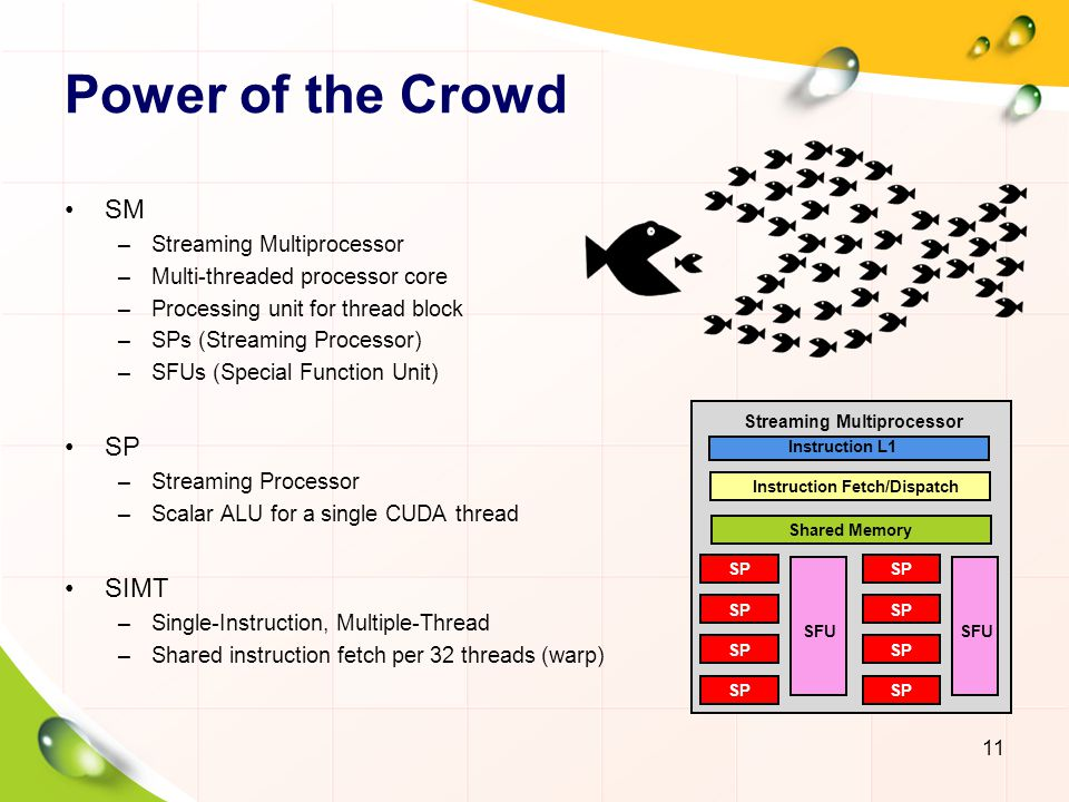 Power of the Crowd SM SP SIMT Streaming Multiprocessor