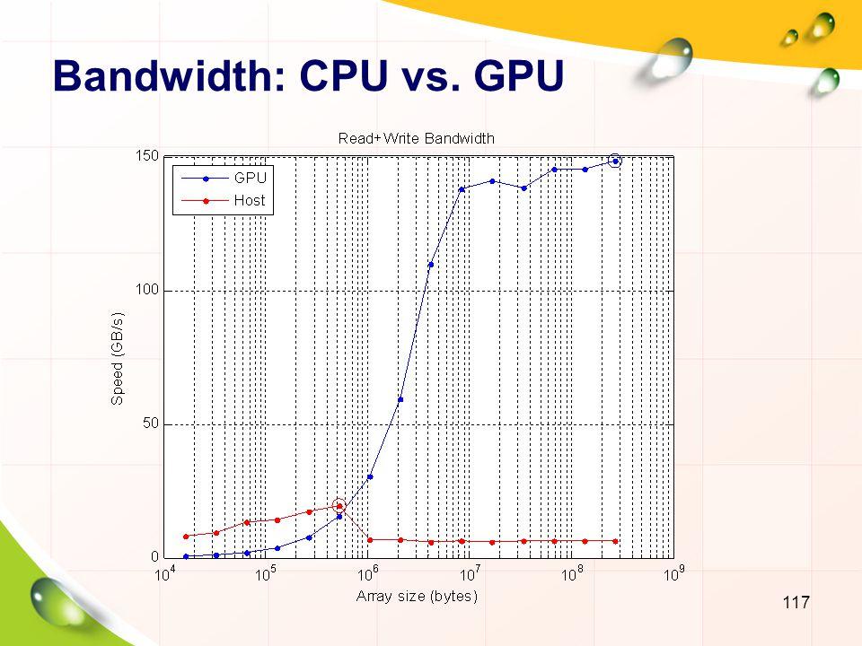 Bandwidth: CPU vs. GPU hold off