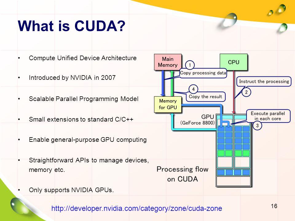 What is CUDA http://developer.nvidia.com/category/zone/cuda-zone