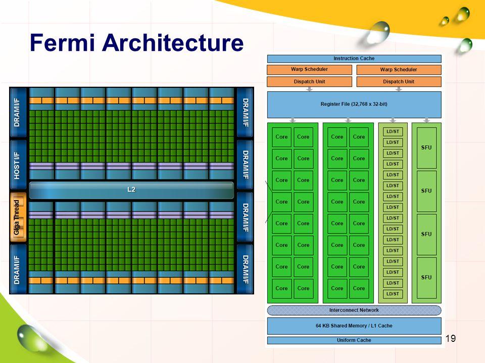 Fermi Architecture http://www.nvidia.com/content/PDF/fermi_white_papers/NVIDIA_Fermi_Compute_Architecture_Whitepaper.pdf.