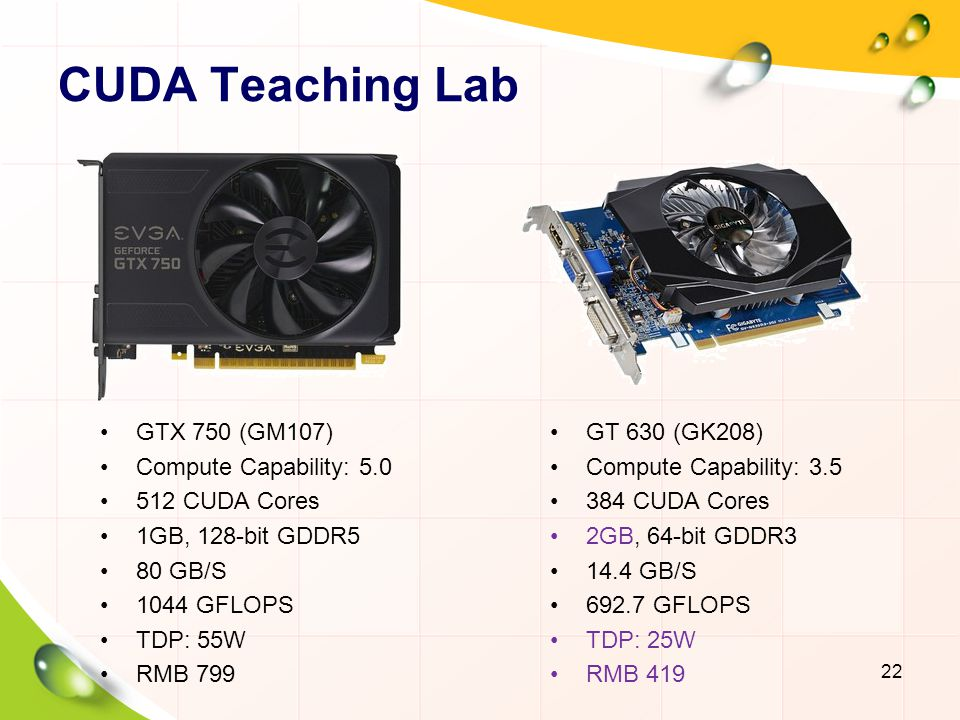 CUDA Teaching Lab GTX 750 (GM107) Compute Capability: 5.0