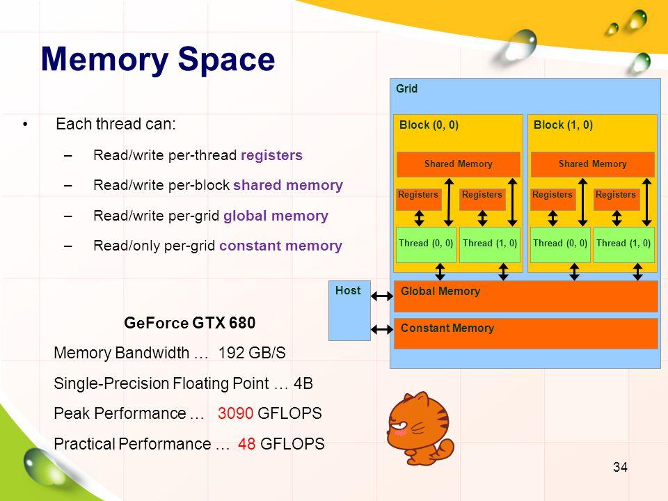 Memory Space Each thread can: GeForce GTX 680
