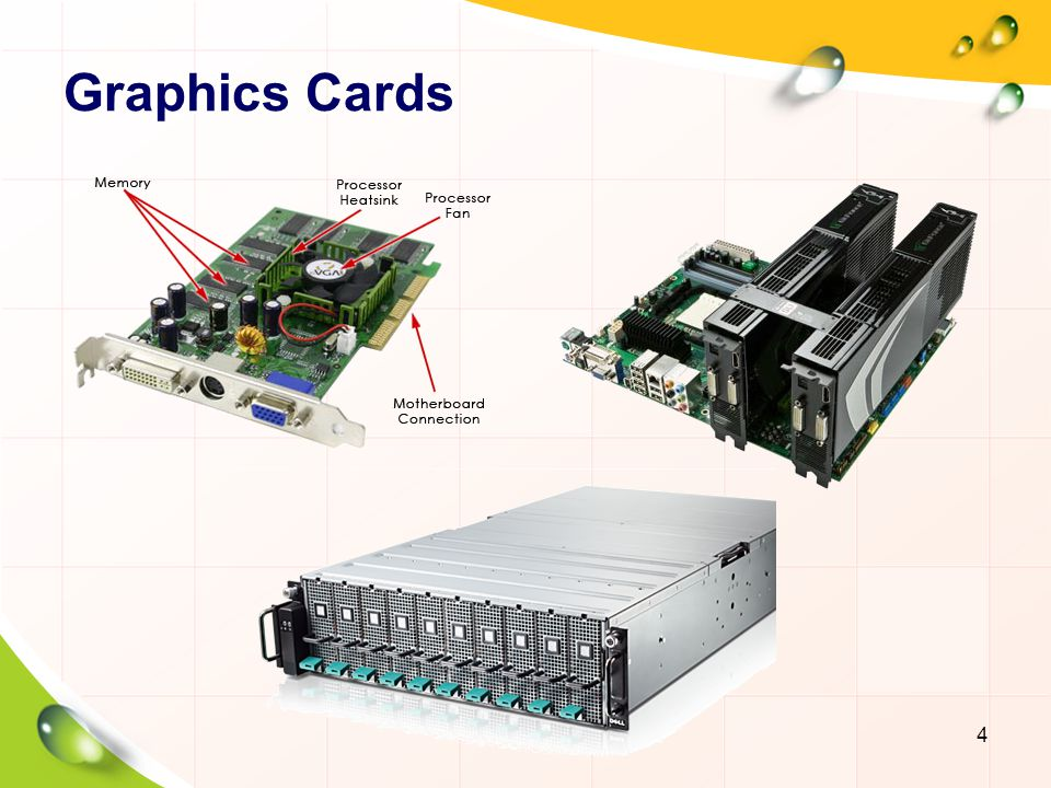 Graphics Cards PowerEdge C410x PCIe Expansion Chassis
