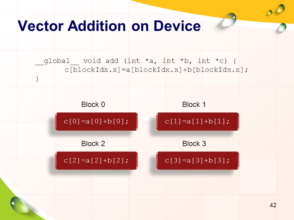Vector Addition on Device