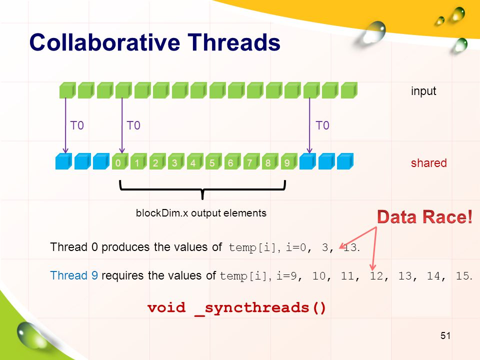 Collaborative Threads