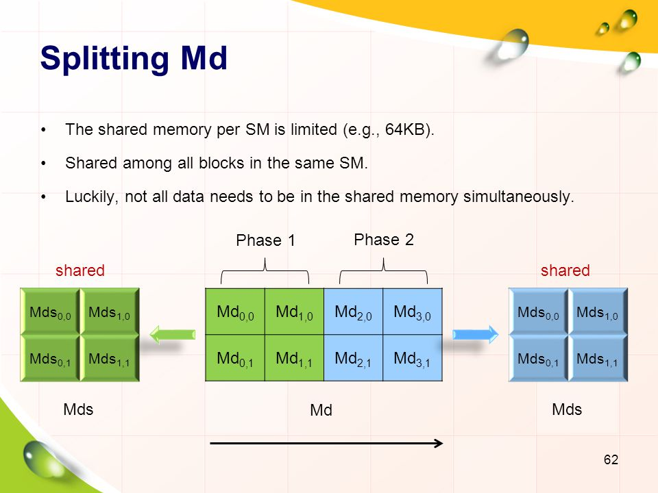 Splitting Md The shared memory per SM is limited (e.g., 64KB).