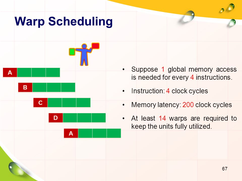 Warp Scheduling Suppose 1 global memory access is needed for every 4 instructions. Instruction: 4 clock cycles.