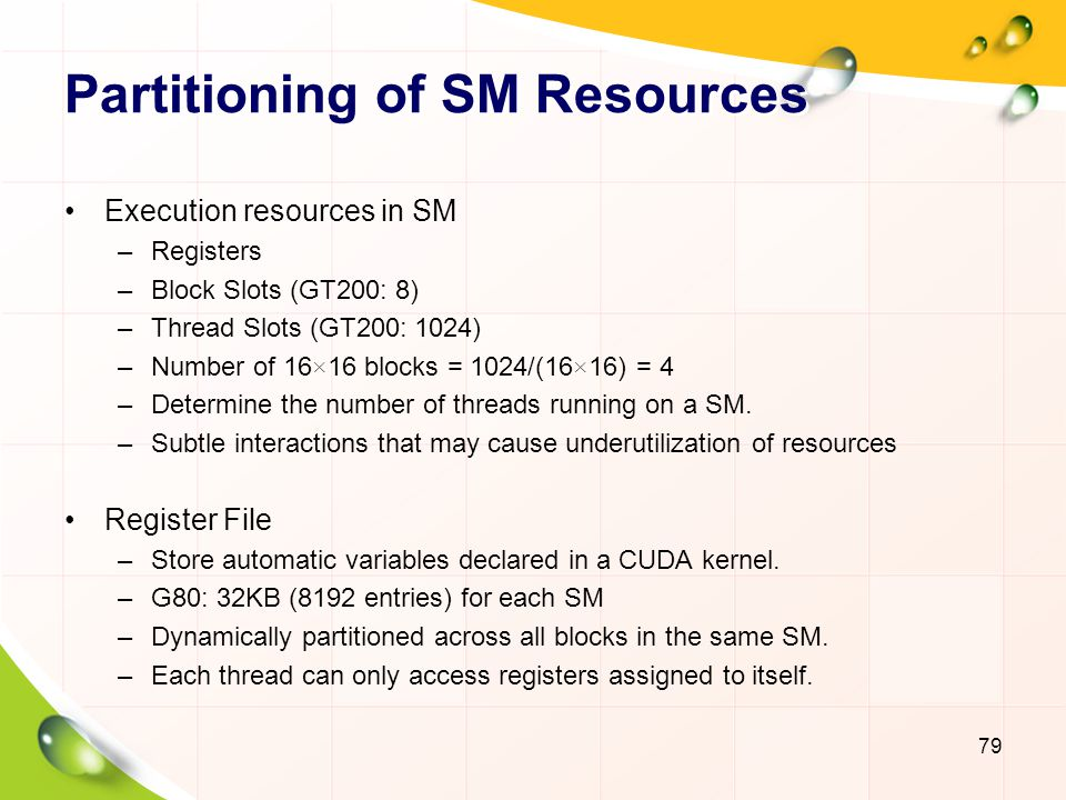 Partitioning of SM Resources