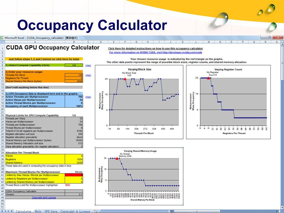Occupancy Calculator