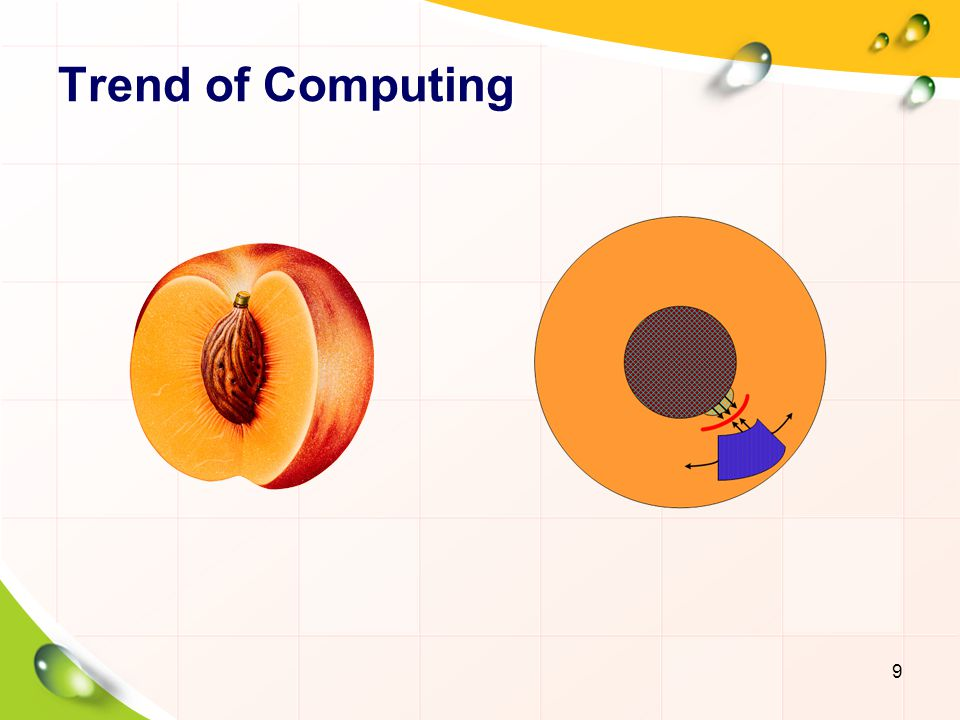 Trend of Computing Peach Pit: Sequential Problems, covered by CPU