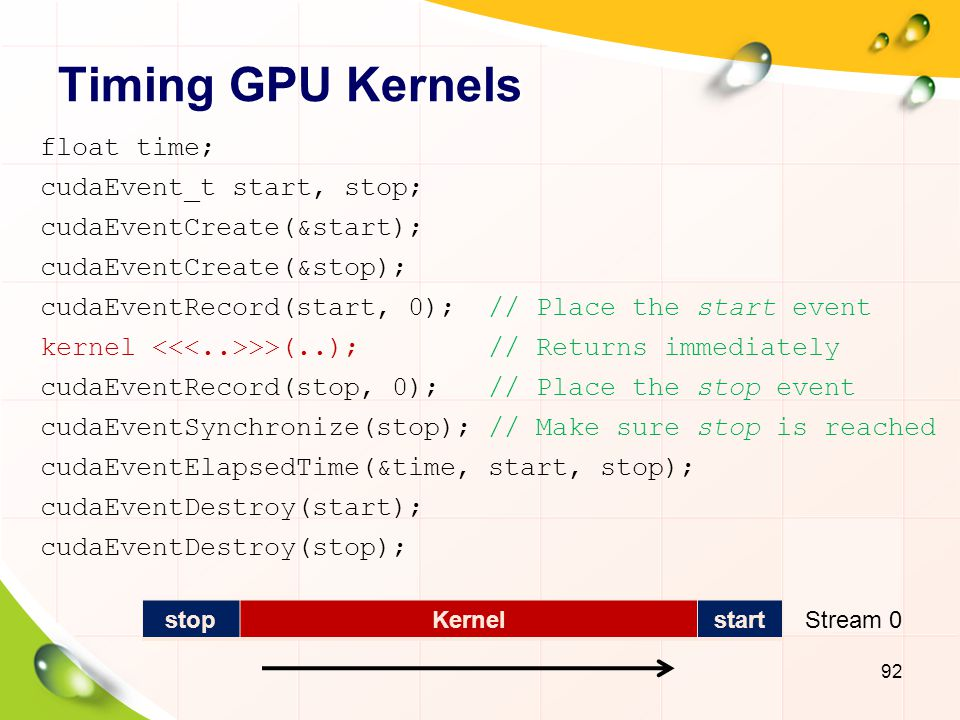 Timing GPU Kernels float time; cudaEvent_t start, stop;