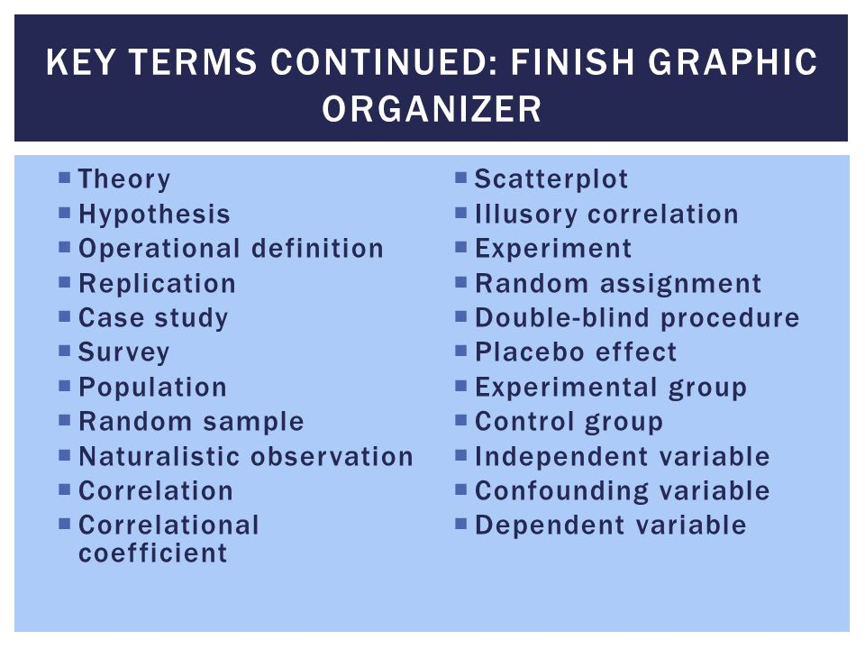 Key Terms Continued: Finish Graphic organizer