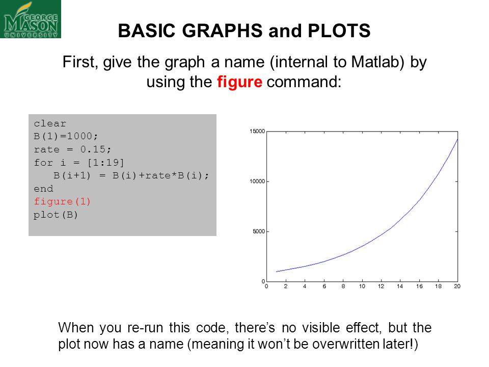 BASIC GRAPHS and PLOTS First, give the graph a name (internal to Matlab) by using the figure command: