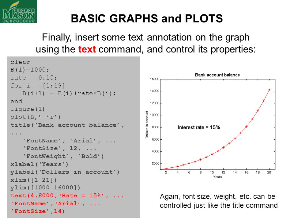 BASIC GRAPHS and PLOTS Finally, insert some text annotation on the graph. using the text command, and control its properties: