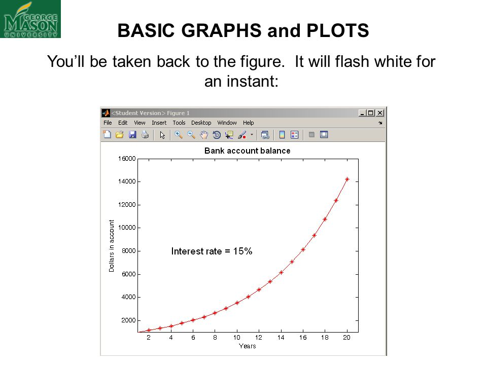 BASIC GRAPHS and PLOTS You'll be taken back to the figure. It will flash white for an instant: