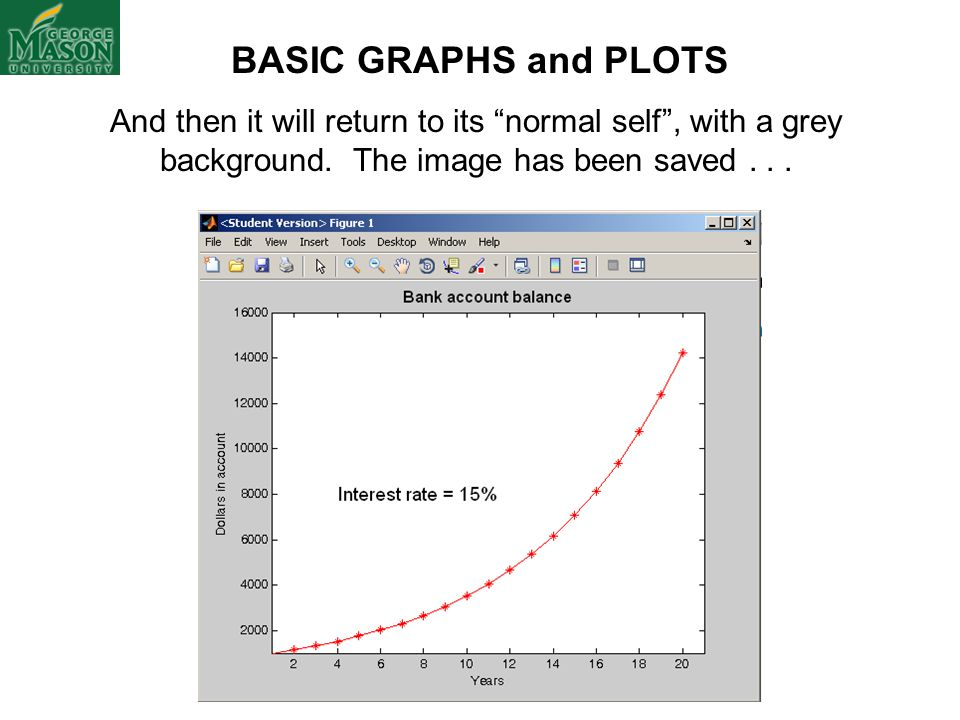 BASIC GRAPHS and PLOTS And then it will return to its normal self , with a grey background.