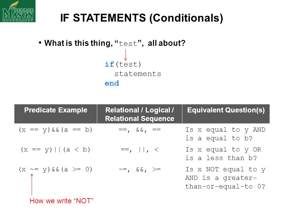 IF STATEMENTS (Conditionals)