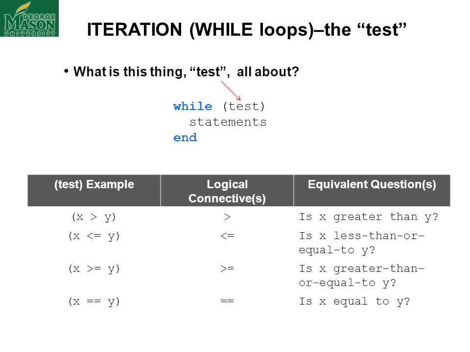 ITERATION (WHILE loops)–the test Equivalent Question(s)