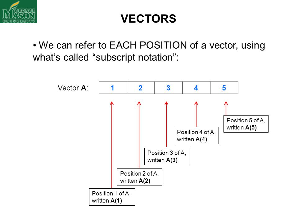 VECTORS We can refer to EACH POSITION of a vector, using what's called subscript notation : Vector A: