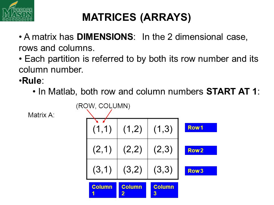 MATRICES (ARRAYS) A matrix has DIMENSIONS: In the 2 dimensional case, rows and columns.