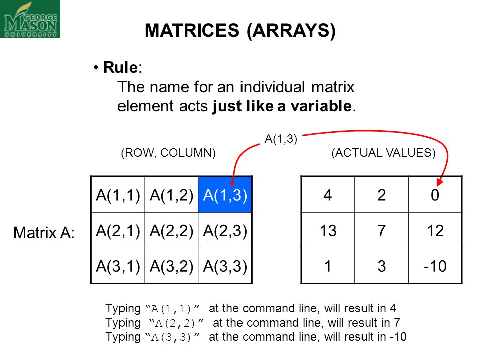 MATRICES (ARRAYS) Rule:
