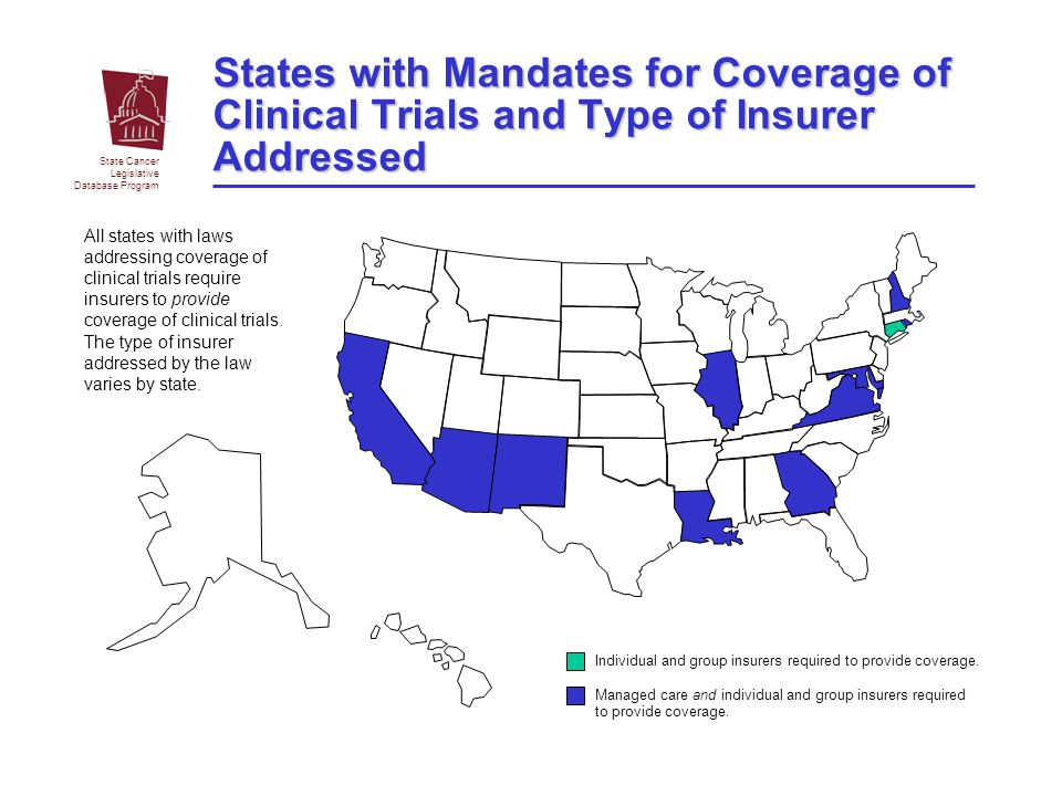 States with Mandates for Coverage of Clinical Trials and Type of Insurer Addressed