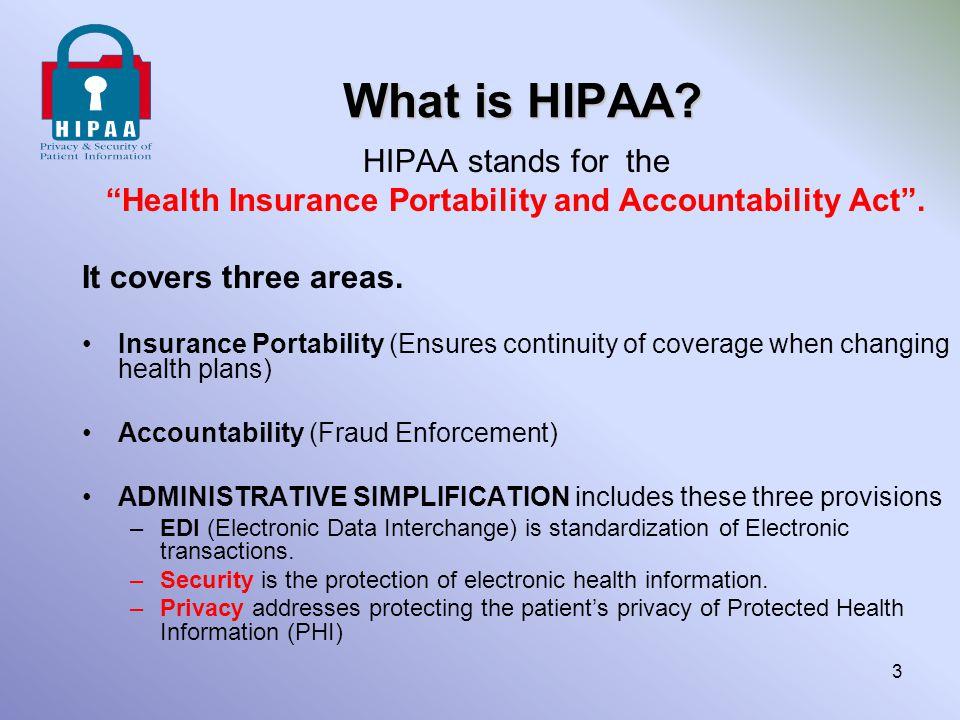 Health Insurance Portability and Accountability Act .