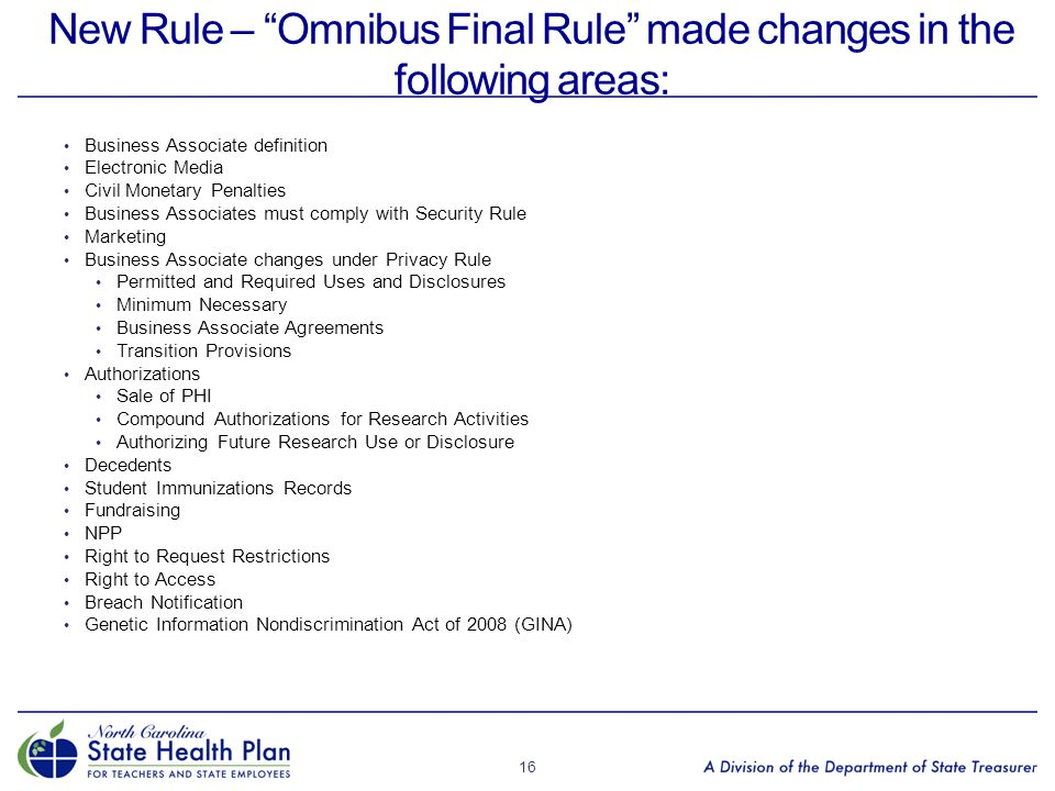 New Rule – Omnibus Final Rule made changes in the following areas: