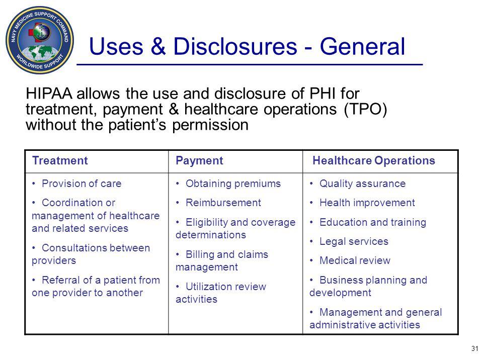 Uses & Disclosures - General
