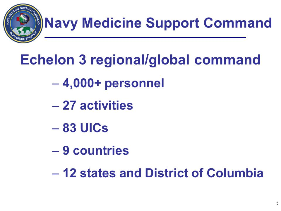 Navy Medicine Support Command
