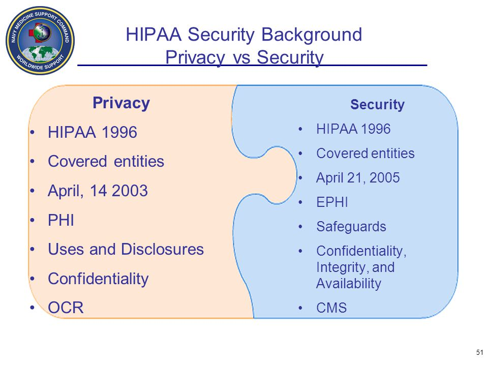 HIPAA Security Background Privacy vs Security