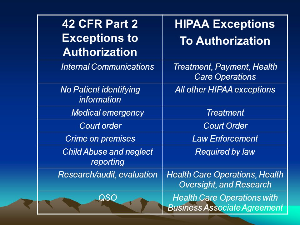 42 CFR Part 2 Exceptions to Authorization