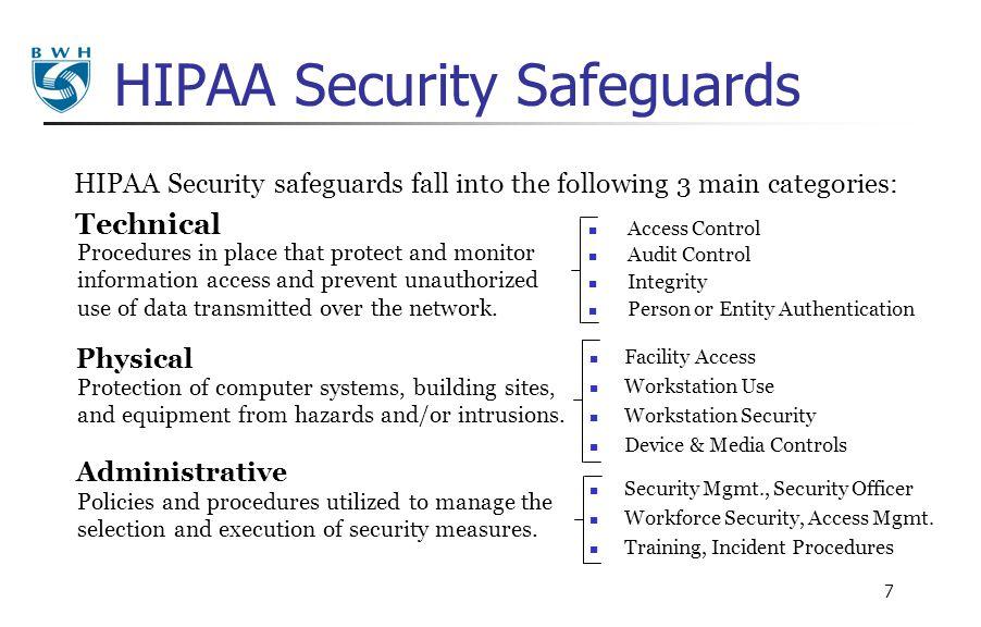 HIPAA Security Safeguards