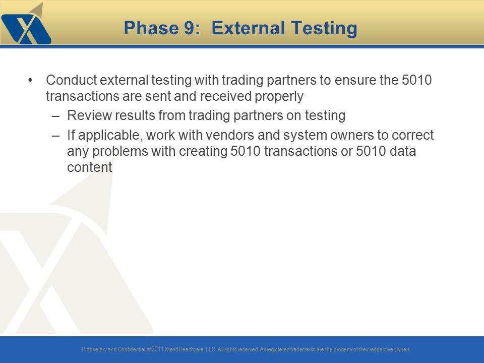 Phase 9: External Testing
