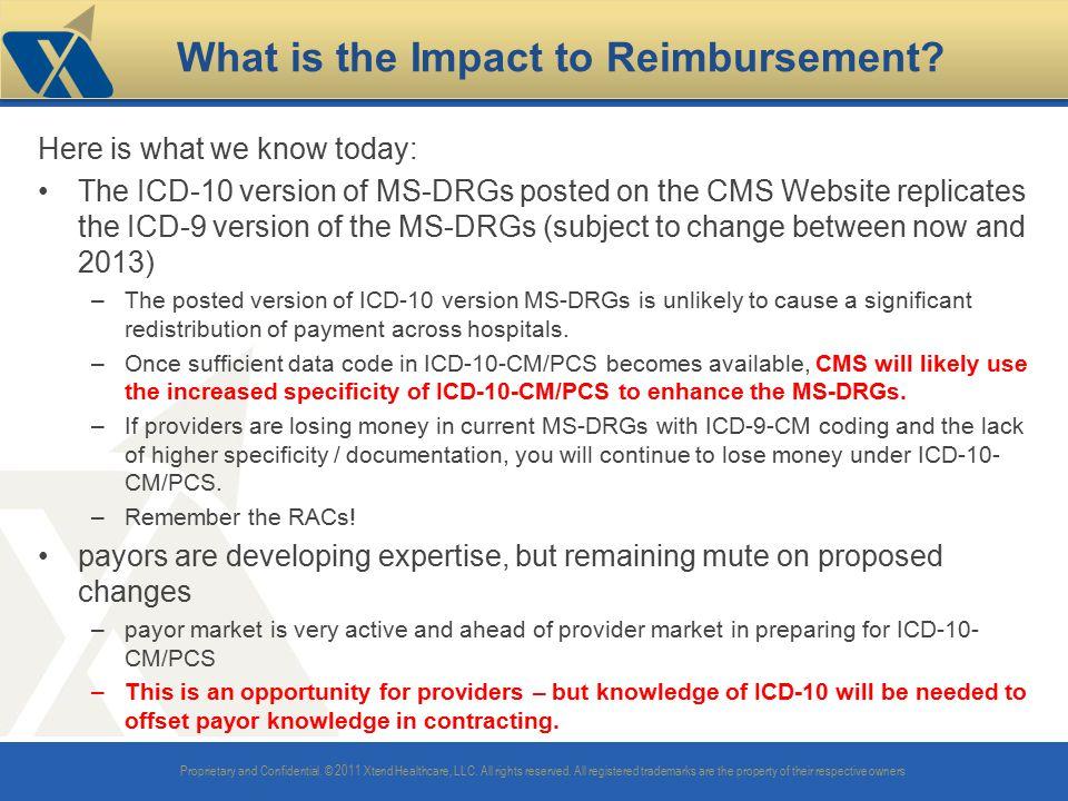 What is the Impact to Reimbursement