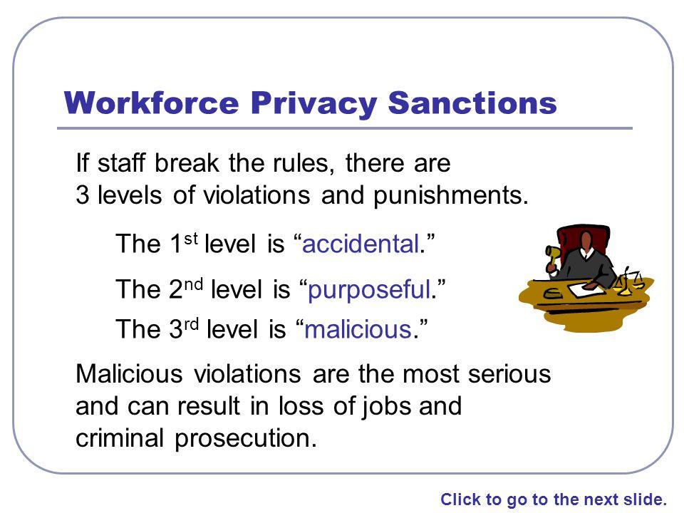 Workforce Privacy Sanctions